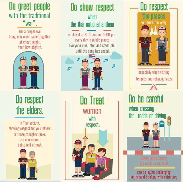 Thailand Do's and Don'ts infograph